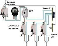 Электропроводка на даче город Новороссийск